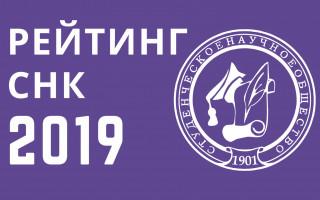 Итоговый рейтинг студенческих научных кружков за 2019 год