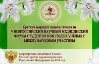 Краткий маршрут подачи тезисов для участников V Всероссийского медицинского форума